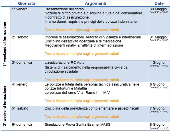 Programma Corso Rimini